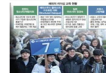 [리더십4.0시대] 청소년 정책참여 길 넓히고 지도자 양성시스템 만들어라_서울경제 2017.01.18